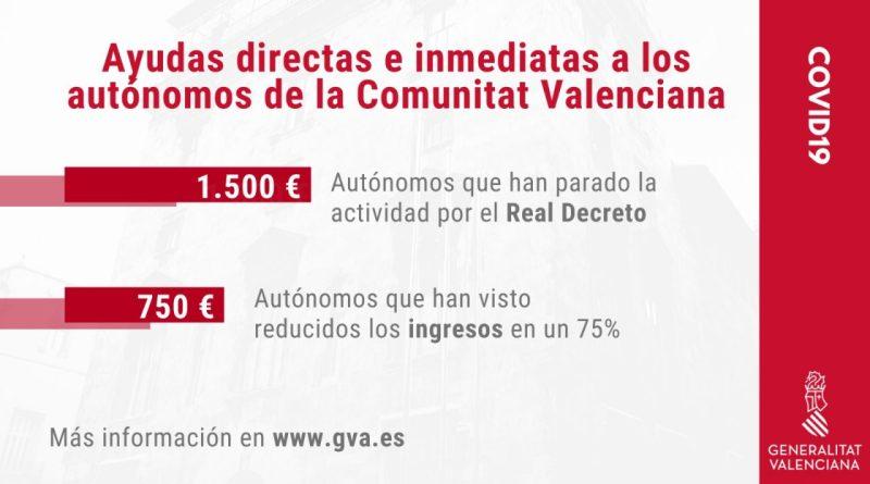 La Generalitat Valenciana anuncia ayudas directas e inmediatas para los autónomos de la Comunitat Valenciana de hasta 1.500 € ante la crisis del Coronavirus