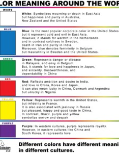 Trial graphics design must take into account color meaning also choice and culture rh  lc
