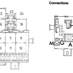 Home Fuse Box Wiring Diagram Warn Winch Motor Central Electric 1 Fusebox Front And Rear