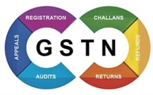 GSTN portal enable the facility for taxpayers to file Refund
