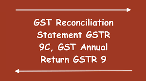 CBIC has Released a Revised Format for GST Annual Return