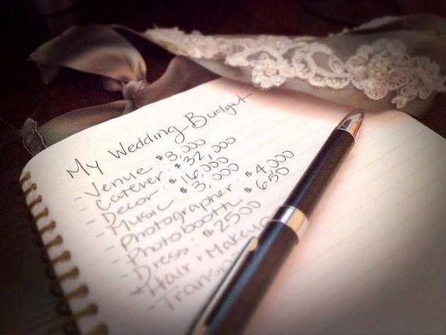 Wedding budget
