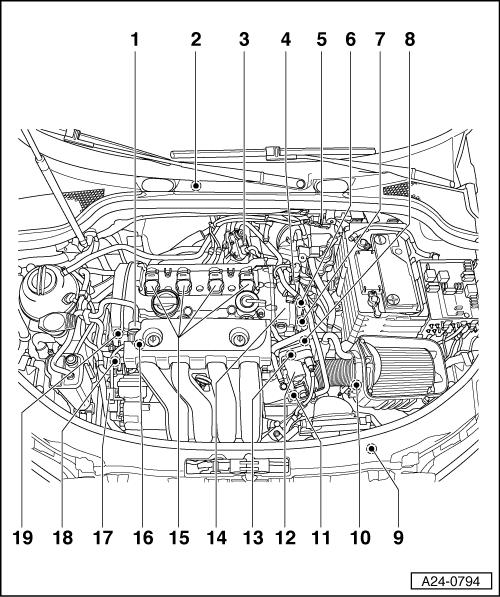 Schema moteur audi a3