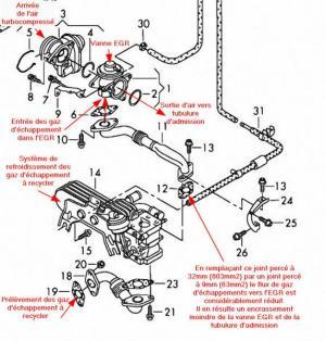 Démontertoyage vanne EGR et collecteur d'admission sur TDI [Tuto]  Mécanique  Électronique