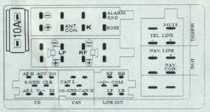 Probleme son hp arrieres et caisson A3 8P : Problèmes Electrique ou Electronique  Forum Audi A3
