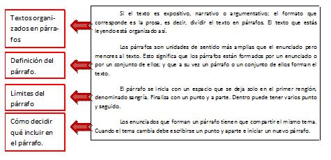 Consejos Para Escribir Mejor Idioma Español
