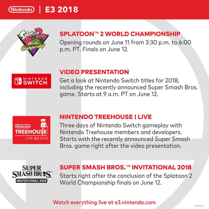Nintendo NY Store E3 Live Streams / Events Infographic