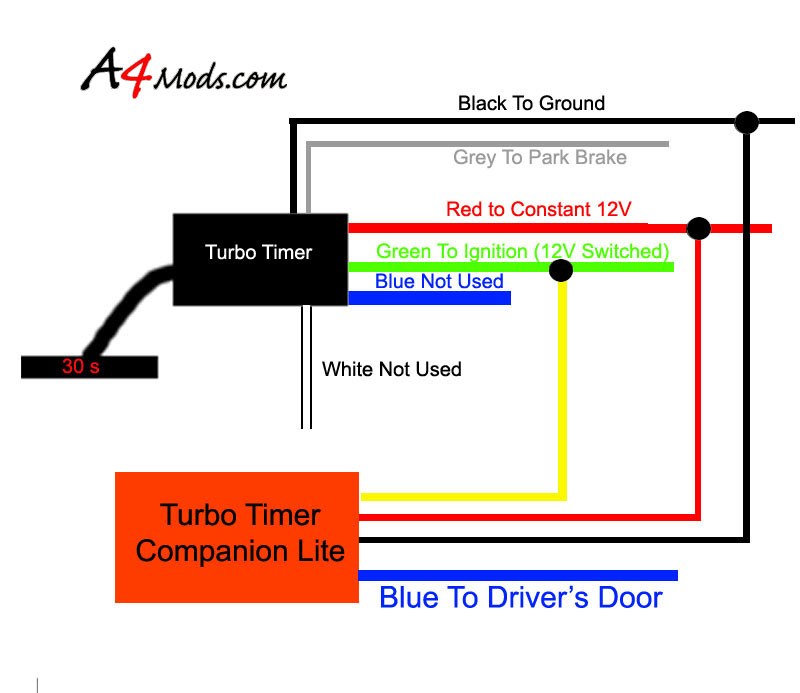 Perfect How To Wire Turbo Timer Gallery - Electrical Diagram Ideas ...