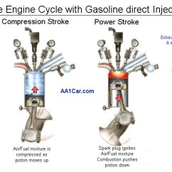Cessna 172 Generator Wiring Diagram Audi A6 C5 Radio Direct Injection Engine Diagram, Direct, Get Free Image About