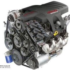 2004 Buick Lesabre Belt Diagram 1981 Toyota Corolla Alternator Wiring 2002 Creativehobby Store Diagnose 3800 Engine Tensioner Replacement Serpentine