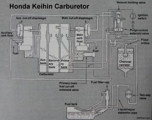 small resolution of 83 honda prelude wiring diagram