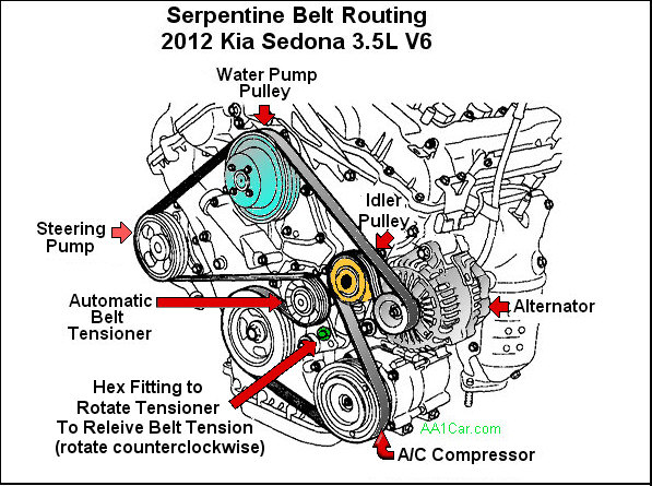 Kia Soul Engine Diagram Buick Regal Engine Diagram Wiring