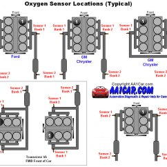 96 Honda Accord Ignition Wiring Diagram System Architecture For Website Oxygen Sensor Locations