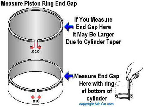 What Does A Piston Look Like