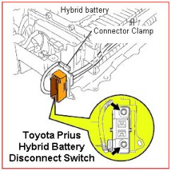 2006 Honda Civic Ac Wiring Diagram Modified Power Wheels Hybrid Vehicle Safety Hazards Prius Battery Disconnect Plug