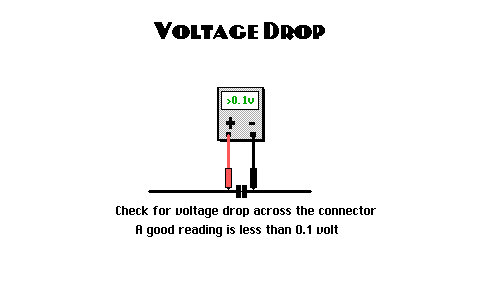 how to read electrical wiring diagrams hei distributor voltage drop testing with a volt meter