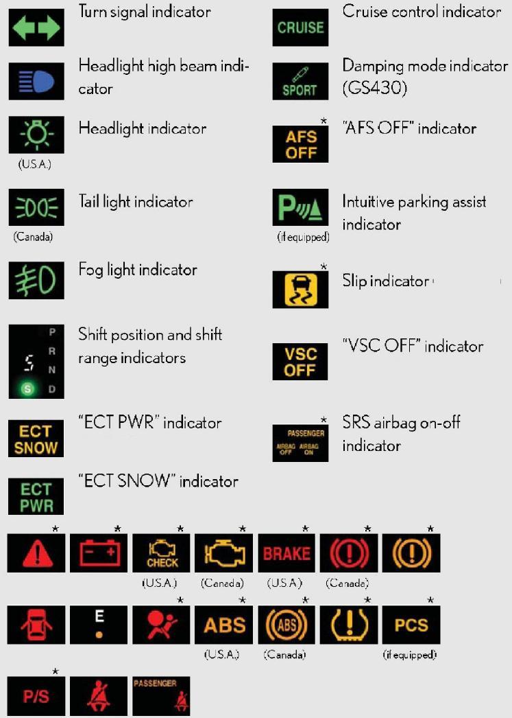 2004 scion xb wiring diagram backup camera dash warning lights
