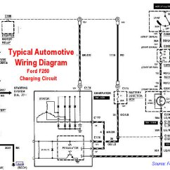Wiring Diagram Car Jazz Bass Brummt Automotive Labeled Data Schema Electrical Circuits Simple