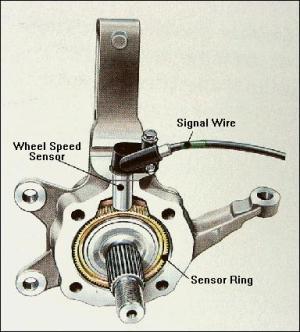 What Are Anti Lock Brakes