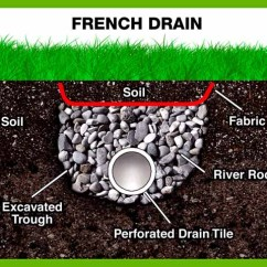 French Drain Design Diagram Cat 5 Wiring Rca Wall Jack Waterproofing Systems For Dry Basements