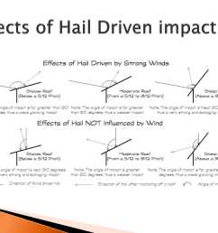 examples of hail damage to asphalt shingles [ 1500 x 1125 Pixel ]