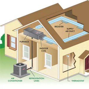 air condition layout