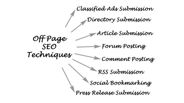 off page secret seo techniques