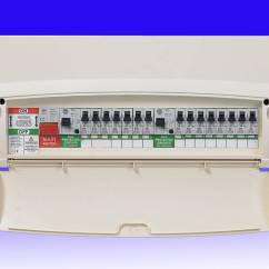 Single Phase Wiring Diagram 2 Lights 1 Switch Consumer Unit Replacement - Aa Electrical Services