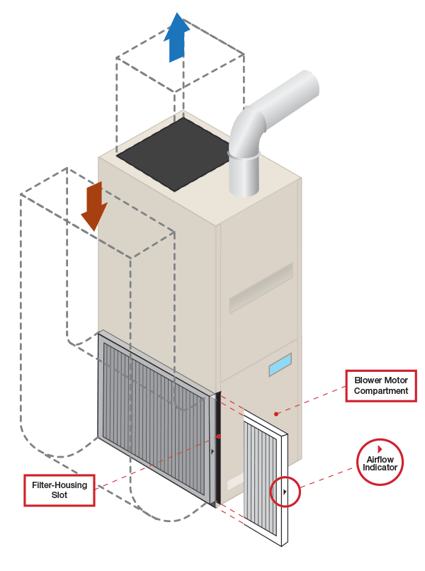 Which way does the airflow arrow point?