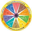 AQF_Distance_Learning_Logo-ID-52e71070-1921-41b2-df8d-3c53cf79a202