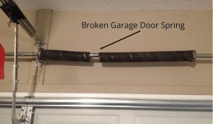 Garage Door Repair on Springs