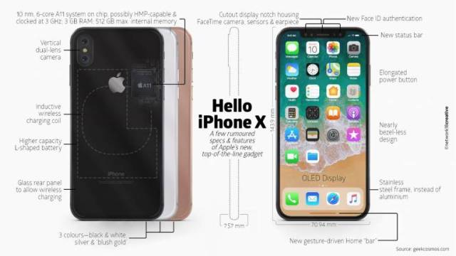 iphone x will be launched today with special and seamless features