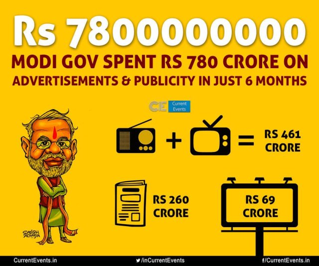 Image result for modi government wastes money on advertisement