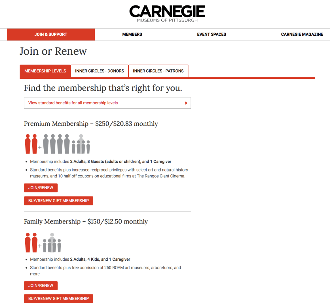 The Carnegie Museums of Pittsburgh Join or Renew page, which shows both annual and monthly rates for the premium ($250/$20.83 monthly) and family ($150/$12.50 monthly) membership options