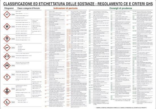 CLASSIFICAZIONE ED ETICHETTATURA DELLE SOSTANZE – REGOLAMENTO CE E CRITERI GHS.