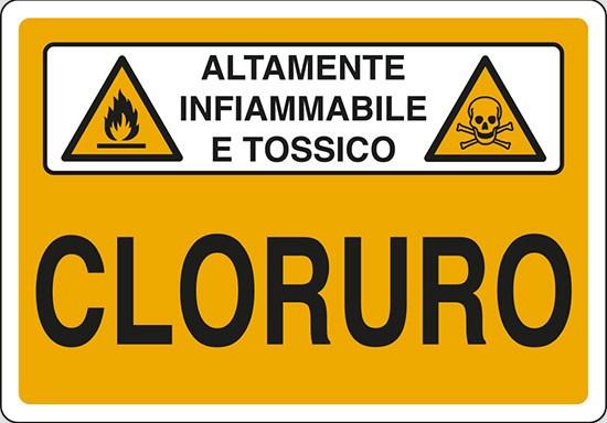 CLORURO
