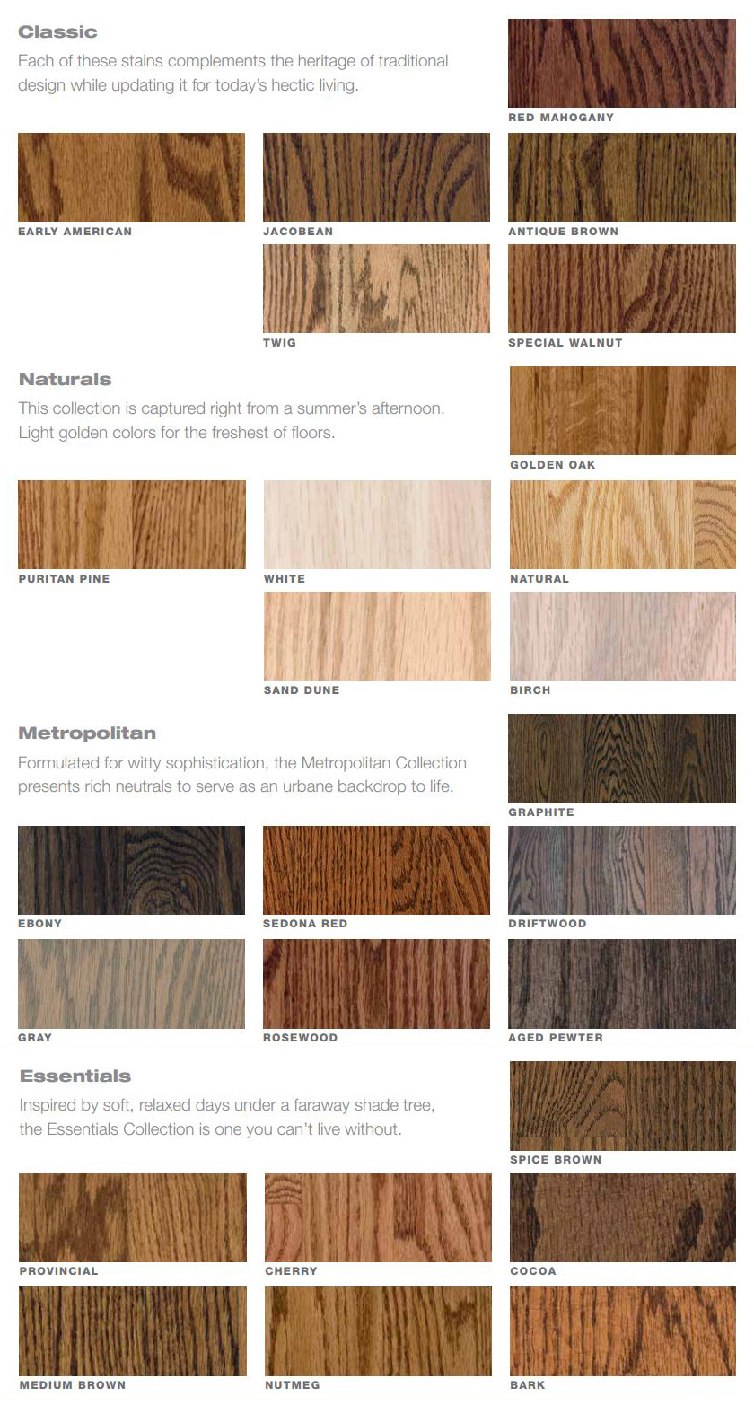 Bona Floor Stain  Floor Matttroy