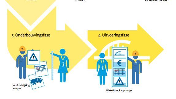 Column Roelf Houwing waarschuwt verkopers voor Fake BVP