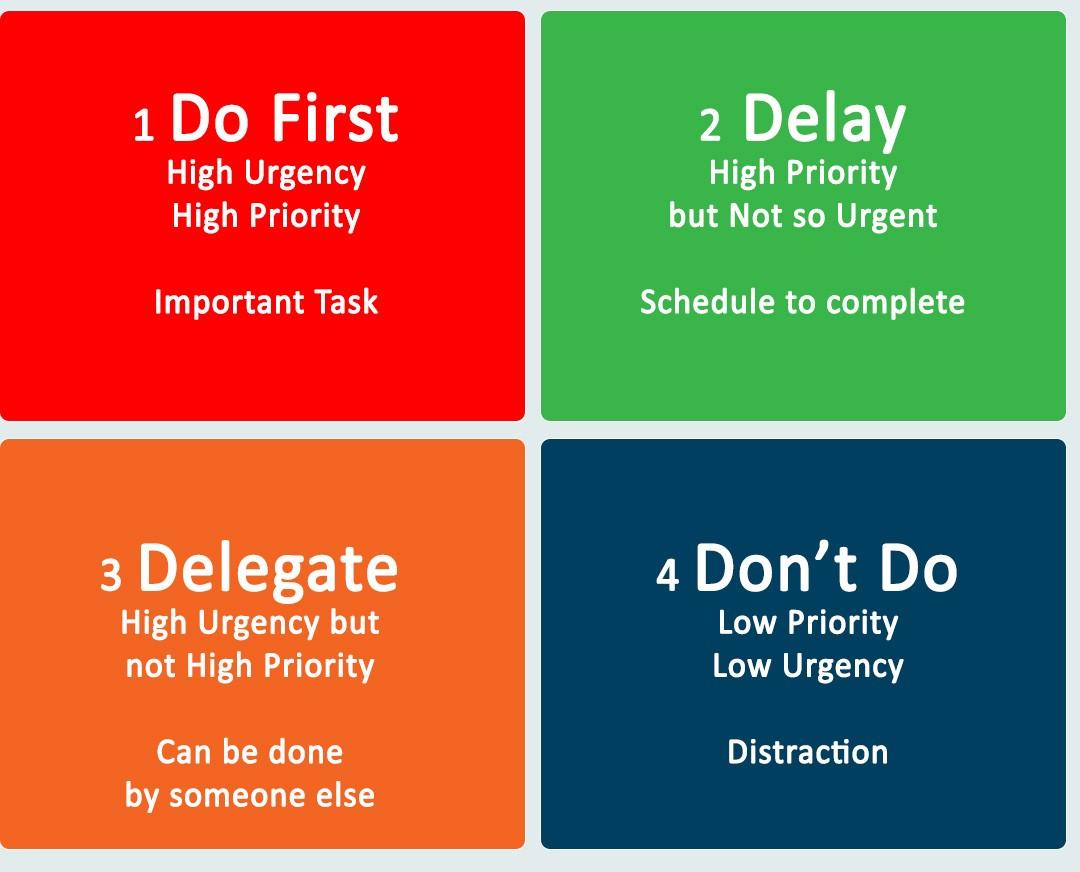 Developing Efficient Habits