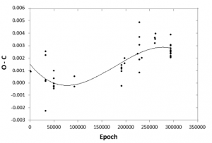 Recently determined light elements for the δ Scuti star ZZ Microscopii