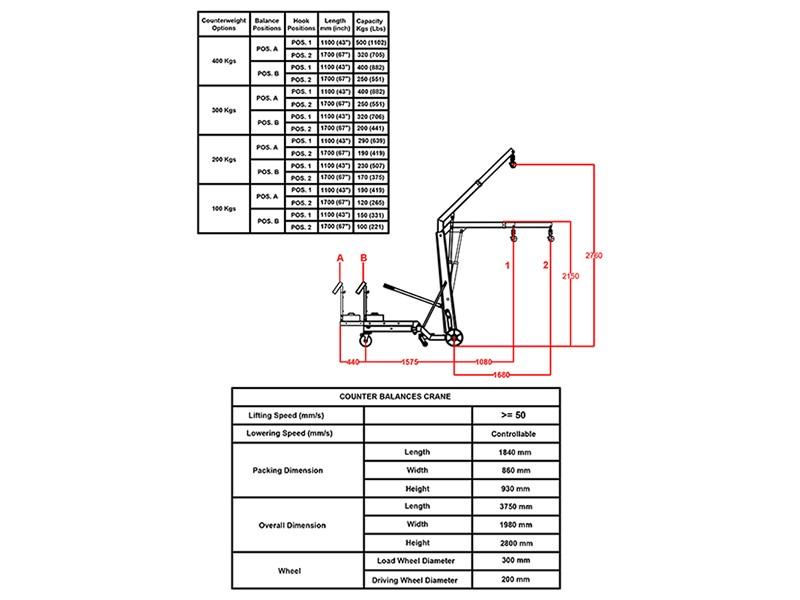 Manual Counterbalance Crane