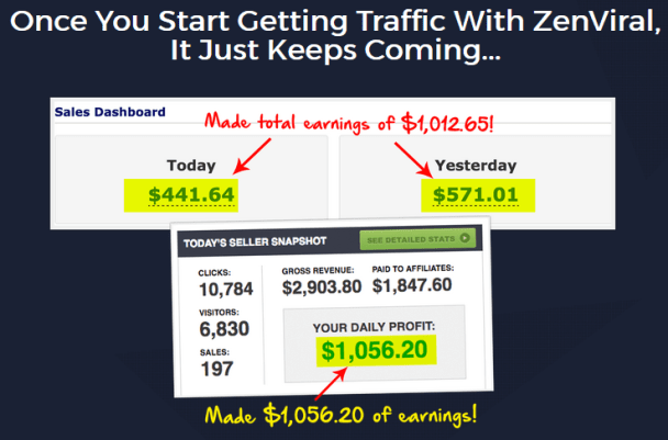 ZenViral Traffic Lifetime Software Benefits