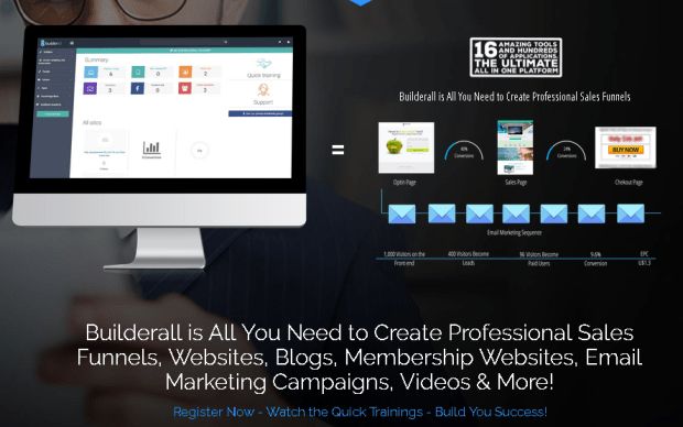 BuilderAll Internet Marketing Tutorial