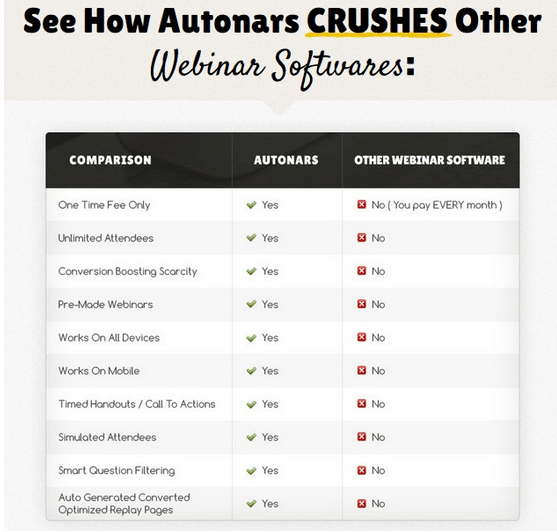 Autonars Webinar Software by Brett Rutecky Download