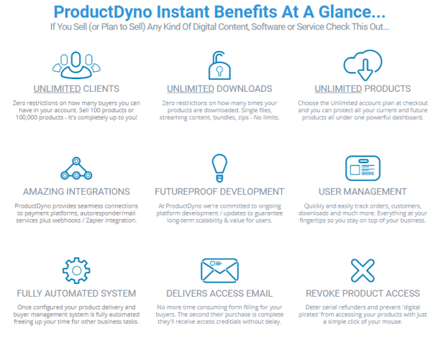 ProductDyno Software By Promote Labs Inc Benefits