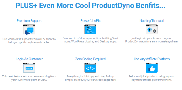 ProductDyno Software By Promote Labs Inc Support