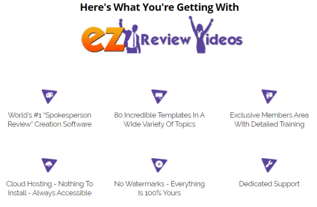 EZ Review Videos By Todd Gross