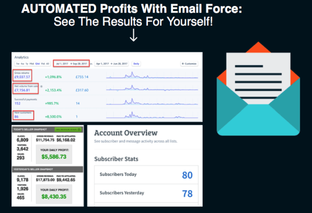 Email Force By Simon Harries Demo