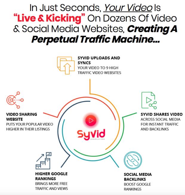 Syvid App Pro Video Software Download