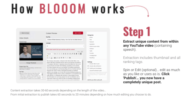 Blooom Content Automation By Mark Bishop Step